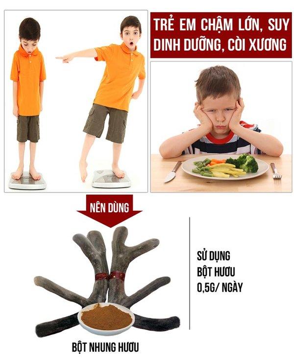 Nhung hươu có nhiều tác dụng với chiều cao của trẻ em