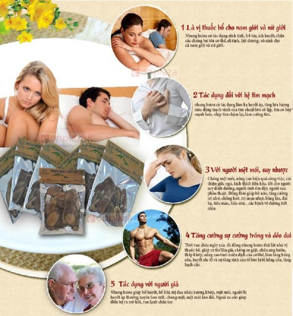 Mua nhung hươu chất lượng đảm bảo tốt cho sức khỏe